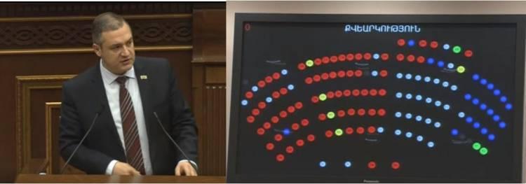 Ազգային Ժողովը դեմ քվեարկեց պատերազմի մասնակից հաշմանդամներին պատգամավորական գումարներից 80 մլն տարեկան հատկացնելու Ուրիխանյանի նախագծին